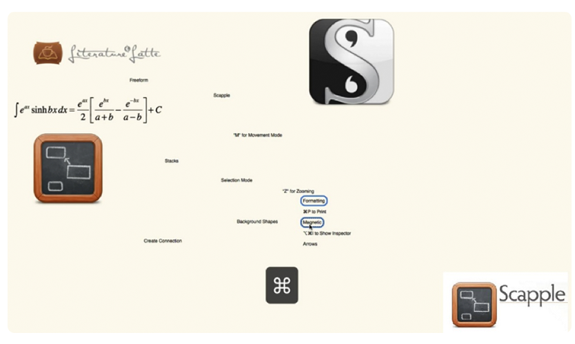Mind Mapping Software for Mac-im-6