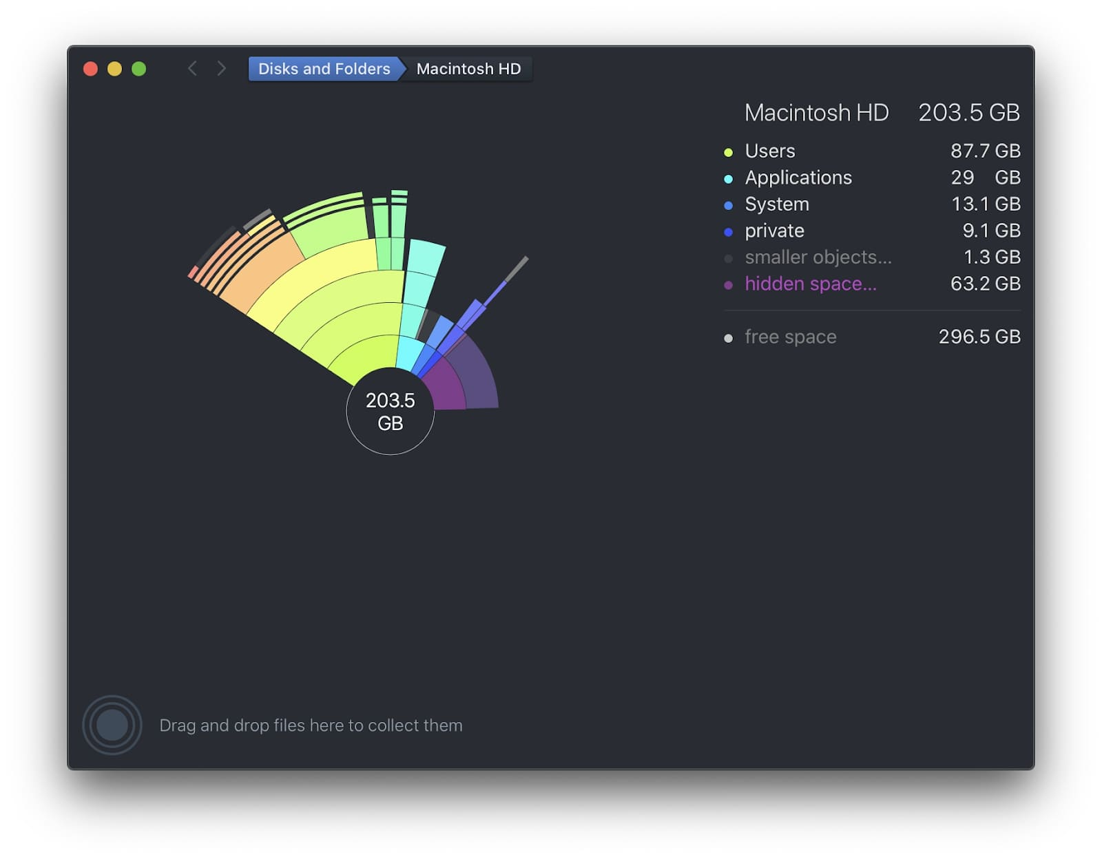 DaisyDisk - how to manage the disk space on Mac