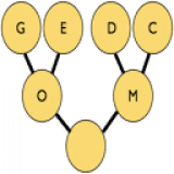 GEDCOM Editor