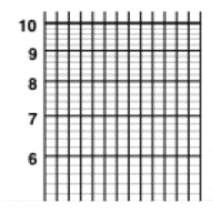 Graph Paper Maker free download for Mac