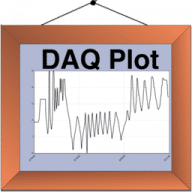 DAQ Plot free download for Mac