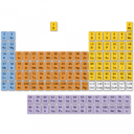 Periodic Table free download for Mac
