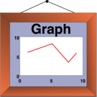 Graph free download for Mac