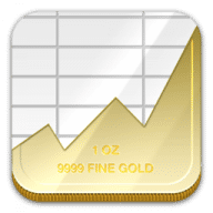 GoldSpy free download for Mac