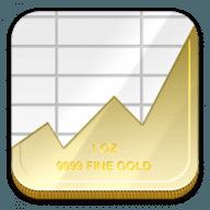 GoldSpy free download for Mac
