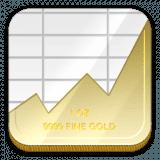 GoldSpy