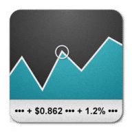 Market Junkie free download for Mac