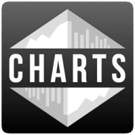 Charts Stack free download for Mac