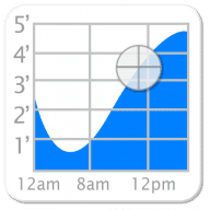 Tide Graph free download for Mac