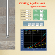 Drilling Hydraulics free download for Mac