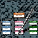 Org Chart Designer
