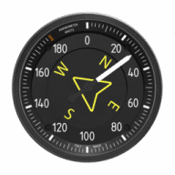 Anemometer free download for Mac