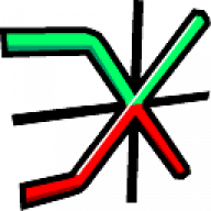 Options Czar X free download for Mac