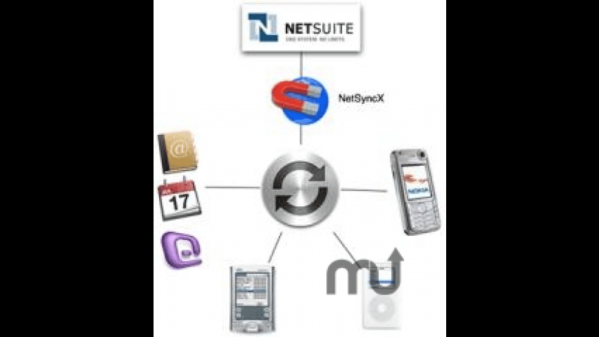 NetSyncX for Mac - review, screenshots