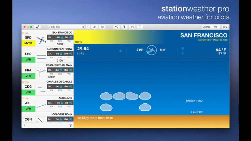 StationWeather for Mac - review, screenshots