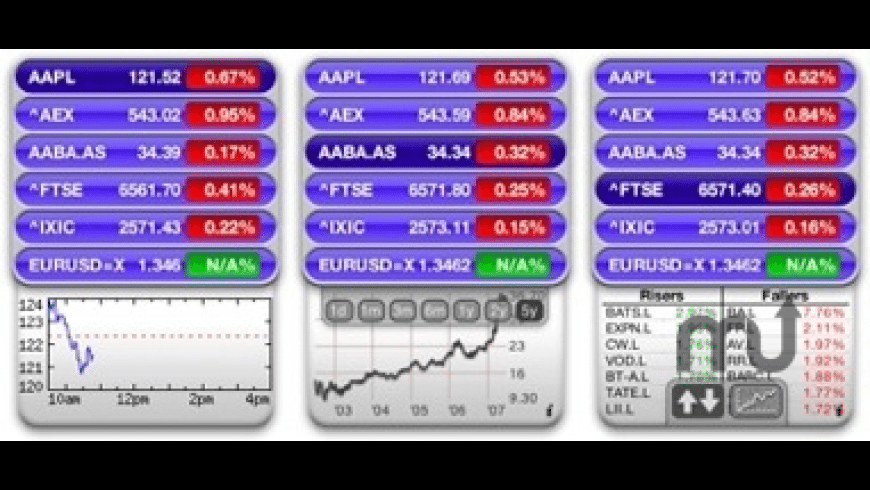 Euro Stocks for Mac - review, screenshots