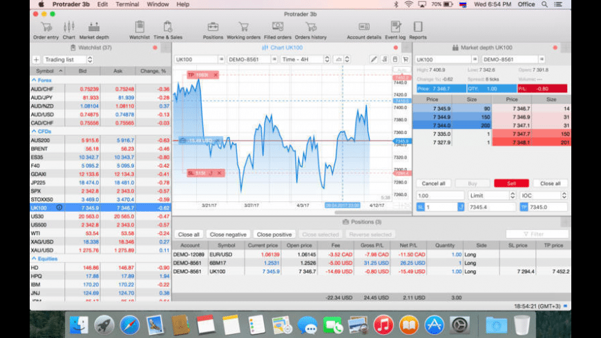 Protrader for Mac - review, screenshots