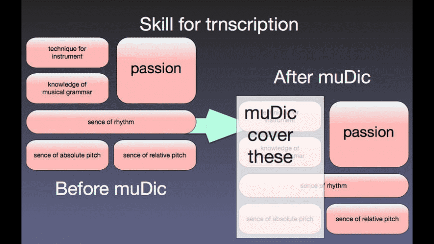 muDic for Mac - review, screenshots