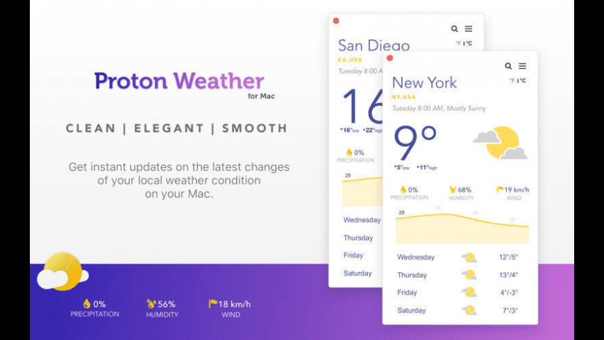 Weather Feel for Mac - review, screenshots