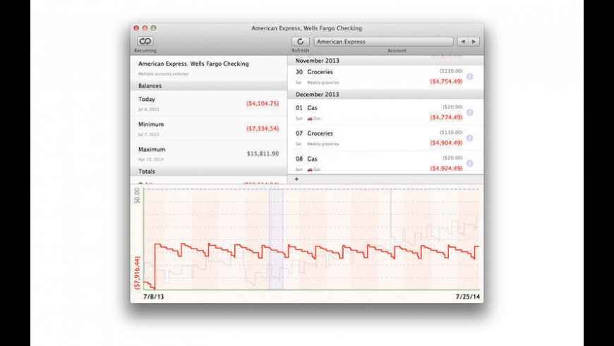 Cashflows for Mac - review, screenshots