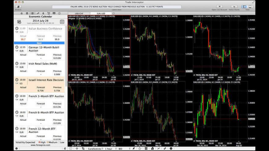 Trade Interceptor for Mac - review, screenshots