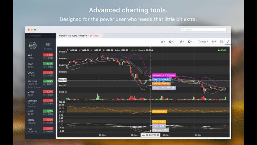Stockfolio for Mac - review, screenshots