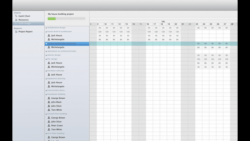 Project Planner for Mac - review, screenshots