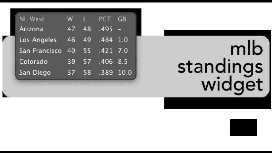 MLB Standings for Mac - review, screenshots