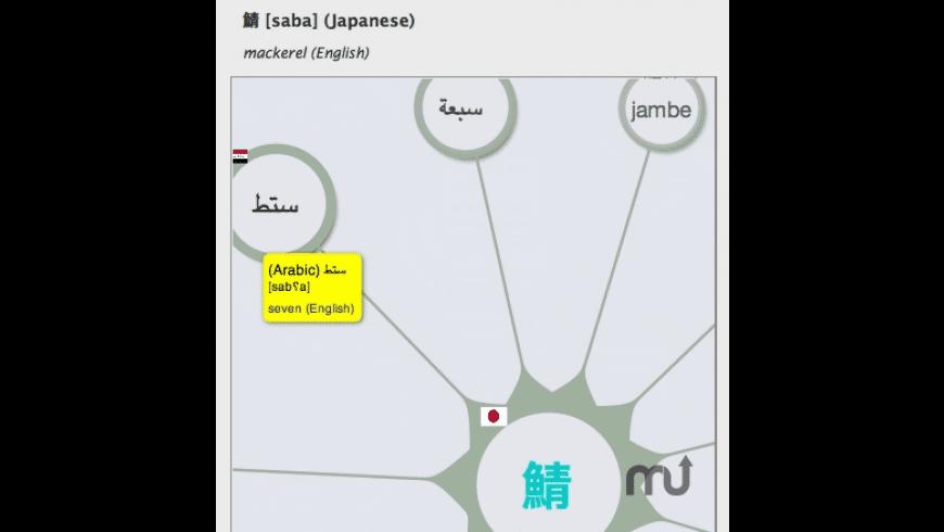 Phonethica Desktop for Mac - review, screenshots
