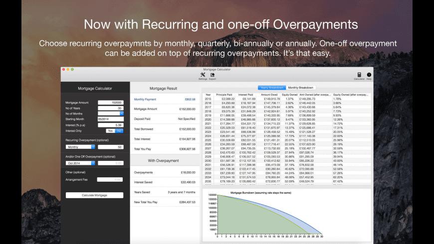 Mortgage Calculator for Mac - review, screenshots