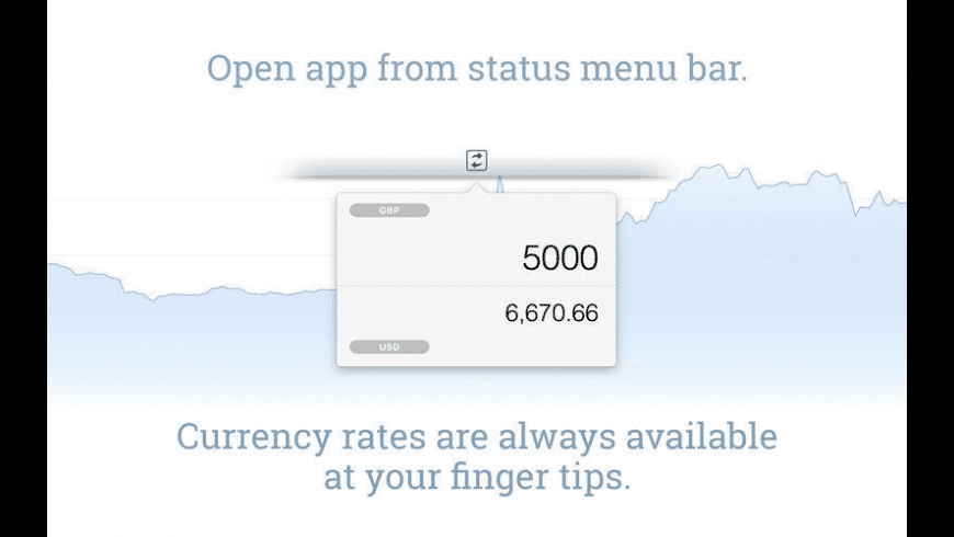 Currency Compare for Mac - review, screenshots