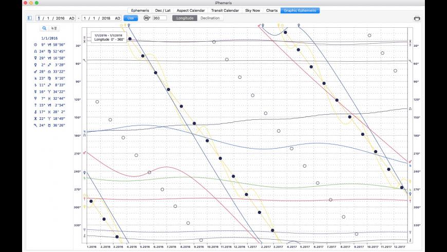 iPhemeris Astrology for Mac - review, screenshots