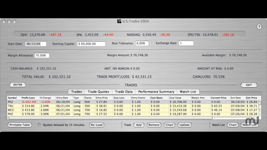 Trade Manager Pro for Mac - review, screenshots