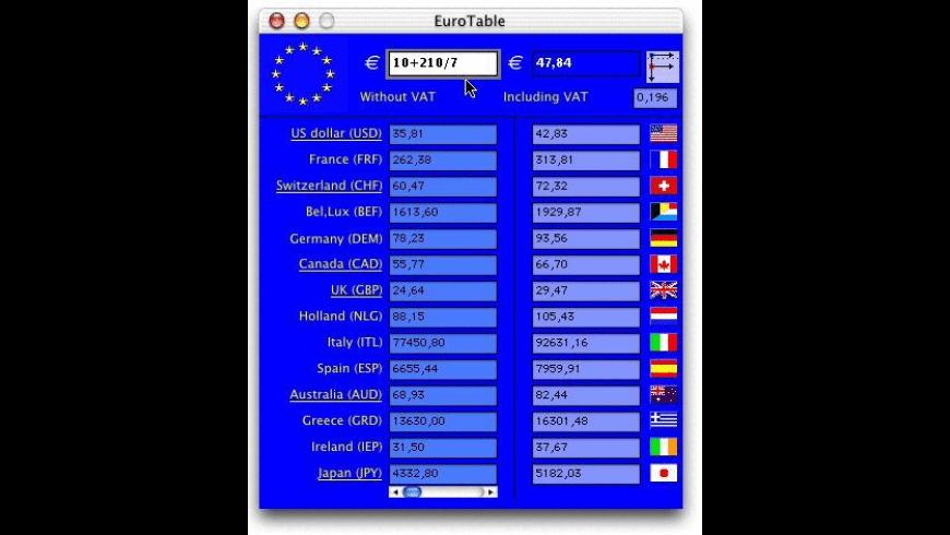 EuroTable for Mac - review, screenshots