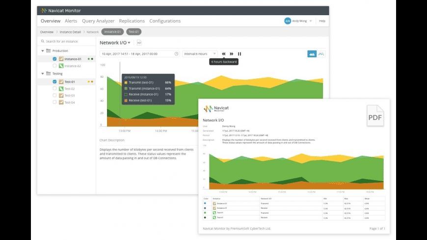 Navicat Monitor for Mac - review, screenshots