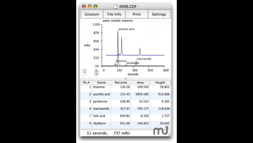 Xhromatogram for Mac - review, screenshots