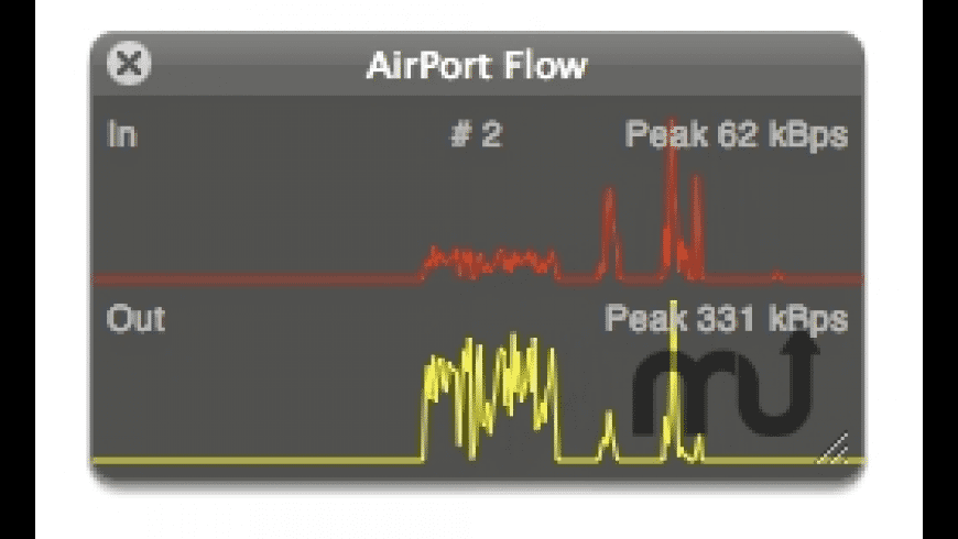 AirPort Flow for Mac - review, screenshots