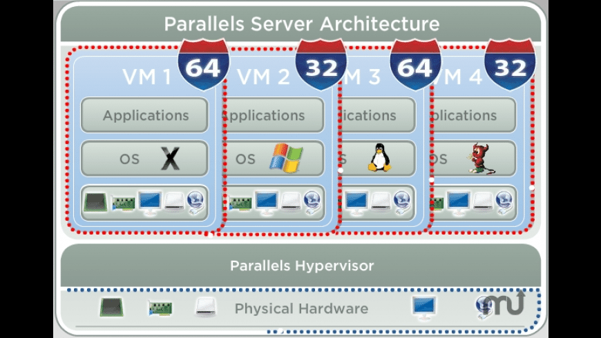 Parallels Server for Mac - review, screenshots