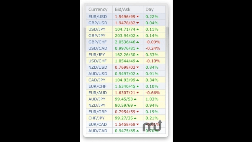 Forex Quotes for Mac - review, screenshots