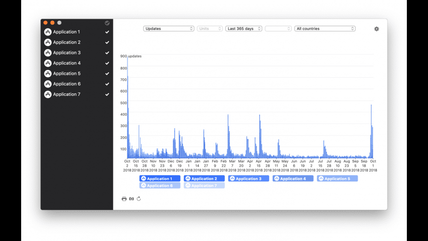 AppTrends for Mac - review, screenshots