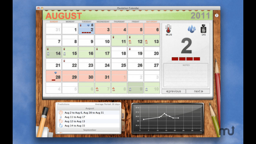 Ovulation Calendar for Mac - review, screenshots