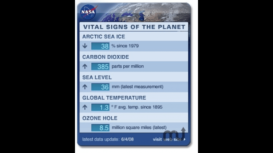 NASA Global Climate Change Vital Signs Widget for Mac - review, screenshots