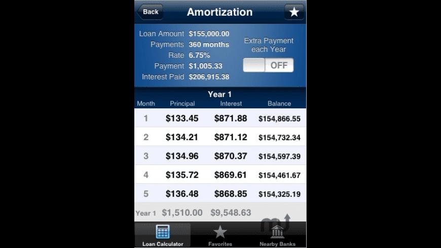Loan Shark for Mac - review, screenshots