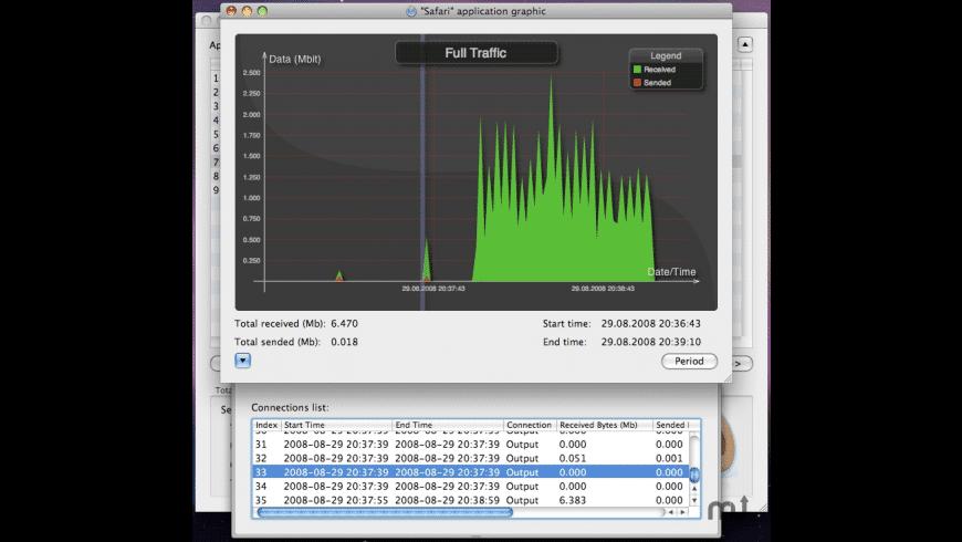 Meter for Mac - review, screenshots