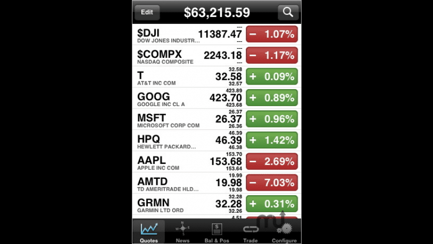 iStockManager for Mac - review, screenshots