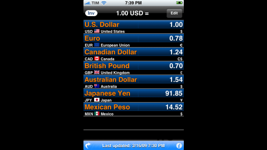 Currency Converter for iPhone for Mac - review, screenshots
