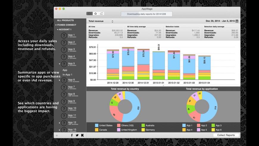 AppWage for Mac - review, screenshots