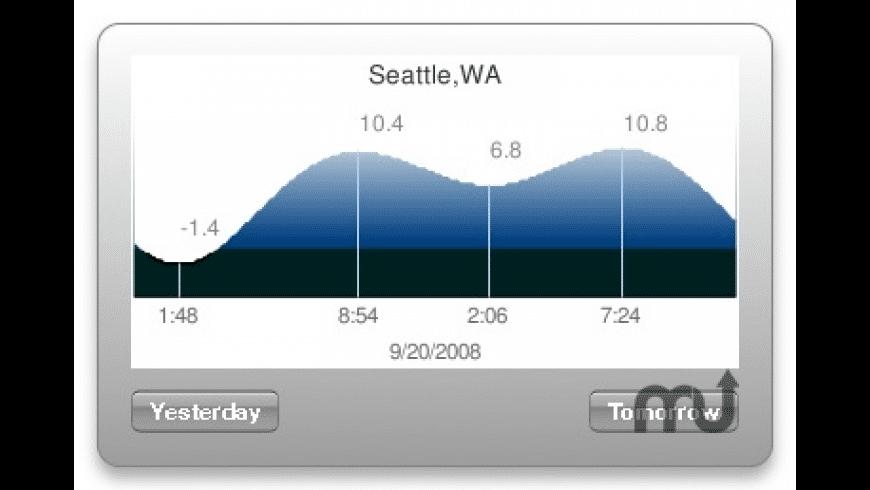 Tide Graph Widget for Mac - review, screenshots