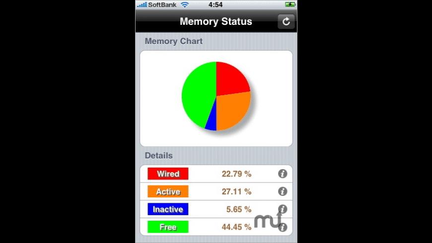 Memory Status for Mac - review, screenshots