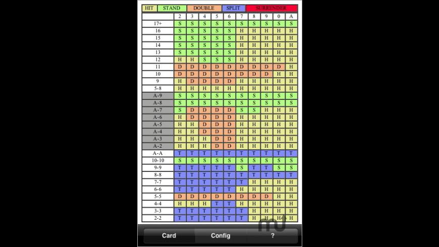 BlackJack Bet Chart for Mac - review, screenshots